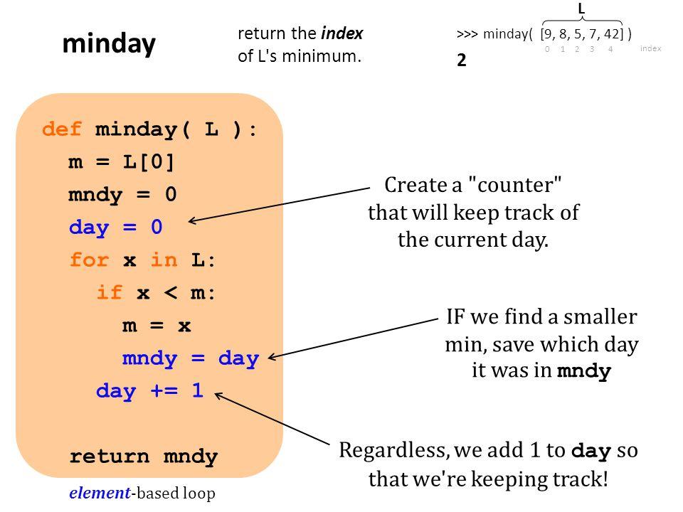 minday def minday( L ): m = L[0] mndy = 0 day = 0